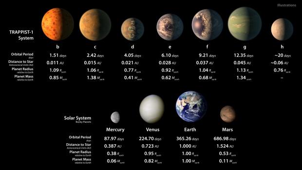 exoplanet-comparison